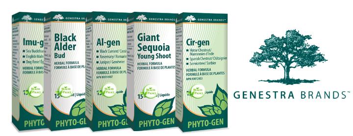 Genestra Phyto gens